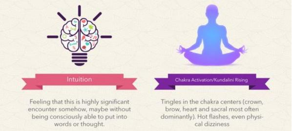 Tingles & Intuition